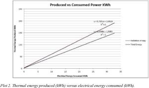 energiprod_final