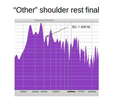 shoulder_rest_other_final