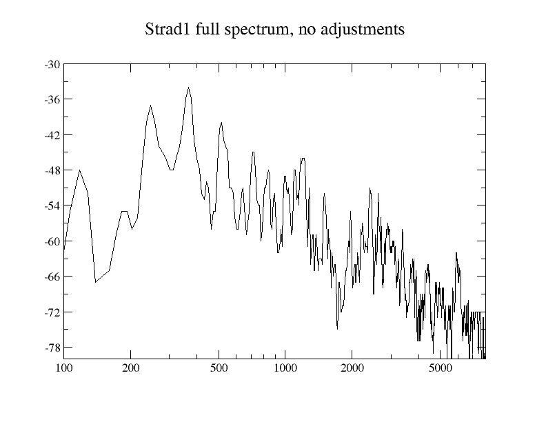 strad1_full_no_adjustments