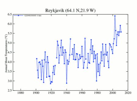 Reykjavik_after_adjustments