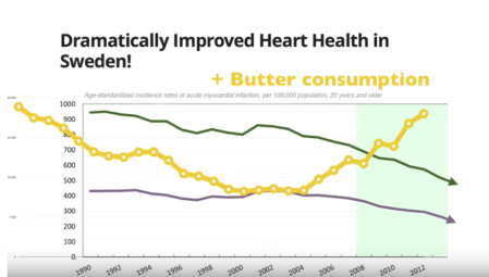 HearthHealth_butter_sweden.png