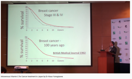 Bröstcancer_dödl_1900_versus_nu.png