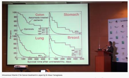 Olika_cancerformer_stage_IV.png