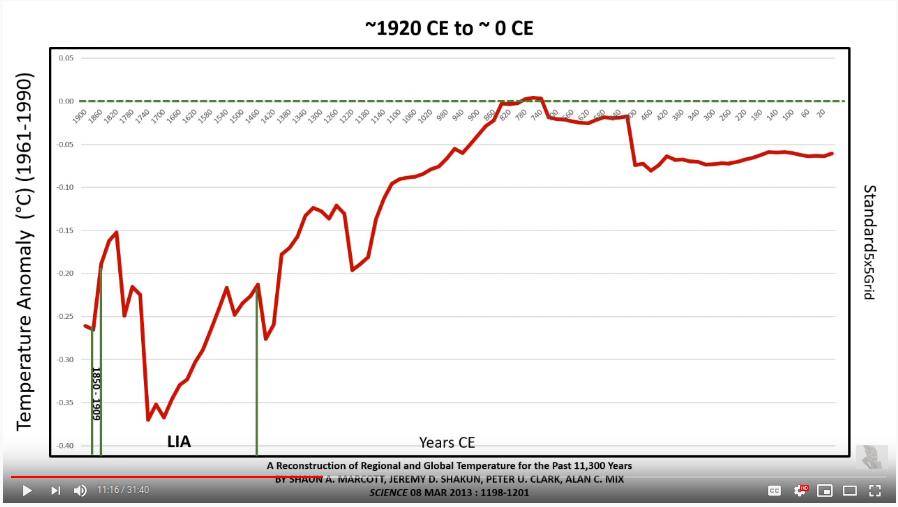 IPCC_ref_lilla_istiden.png