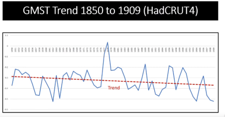 Temp_trend_IPCC_ref_60_y.png