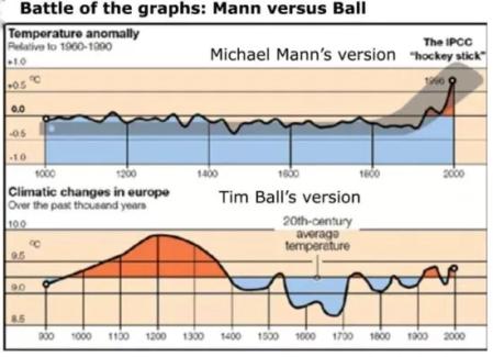 1000_year_Mann_geolog.png