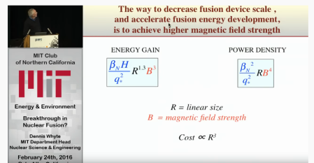 Fusion_power_versus_field.png