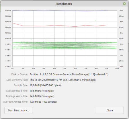 8GB_NoName_performance