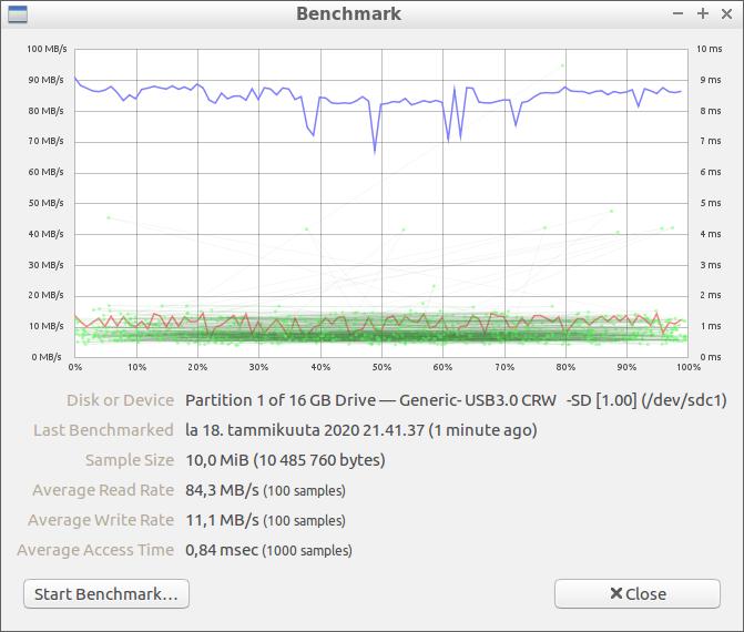 SanDisk16GBRedGray
